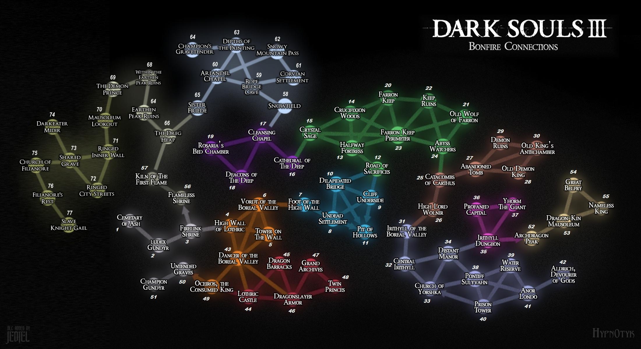 Girl Boss Wallpaper Hd Bonfires Dark Souls 3 Wiki
