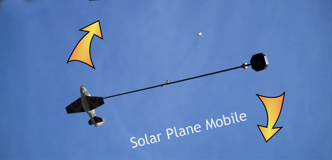 Solarplane Pool Ebay Solar Airplane Mobile 7 Steps