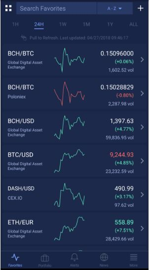 5 Best Apps for Trading Cryptocurrency on the Move