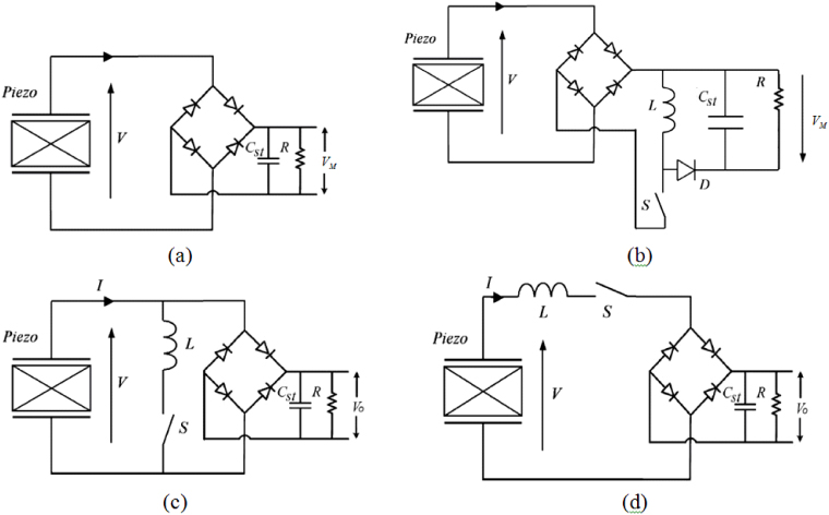 the interface circuits a standard interface b synchronous charge
