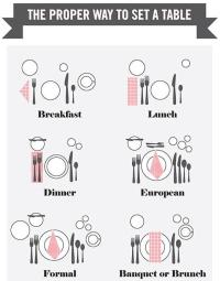 The Correct Way To Set A Table