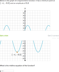 5 Trig. Amazing And Range Trig Functions Ranges Domains ...