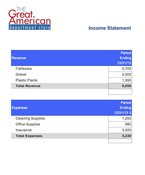 Interpreting the Income Statement (practice) Khan Academy