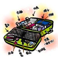 行李打包收納方法1