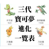 20170824 三代寶可夢進化一覽表(2)