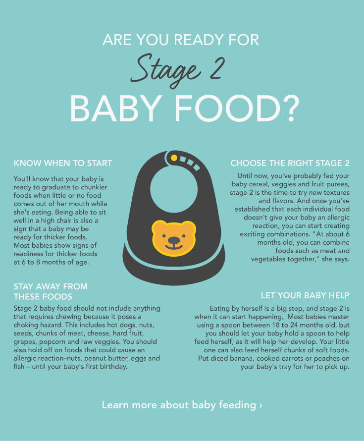 Ready For Stage 2 Baby Food? - Care