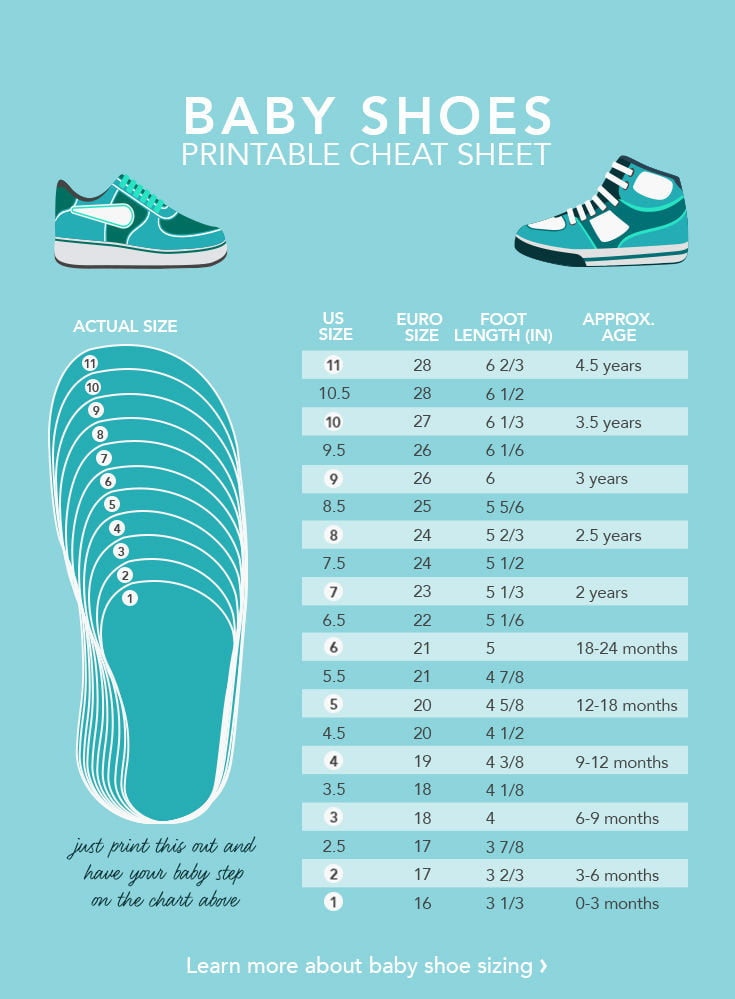 Baby Shoe Sizes What You Need To Know - Care
