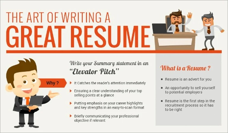 The Art of Writing a Perfect Resume - how to write an excellent resume