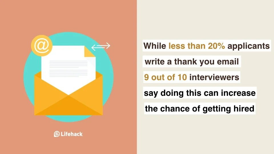 How to Write a Killer Thank You Email After Interview