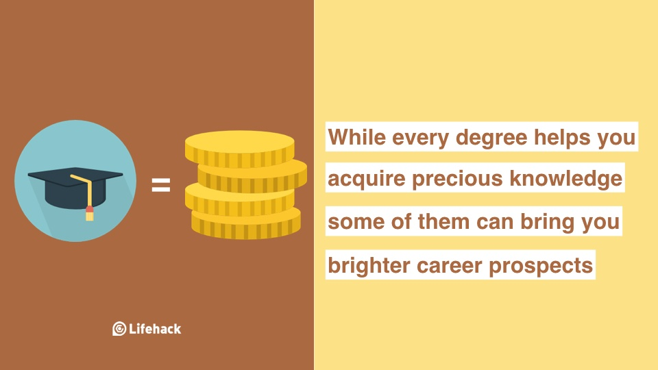 11 Best Degrees That Bring You Bright Career Prospects