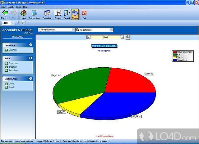 Accounts  Budget - Download - free home budget program