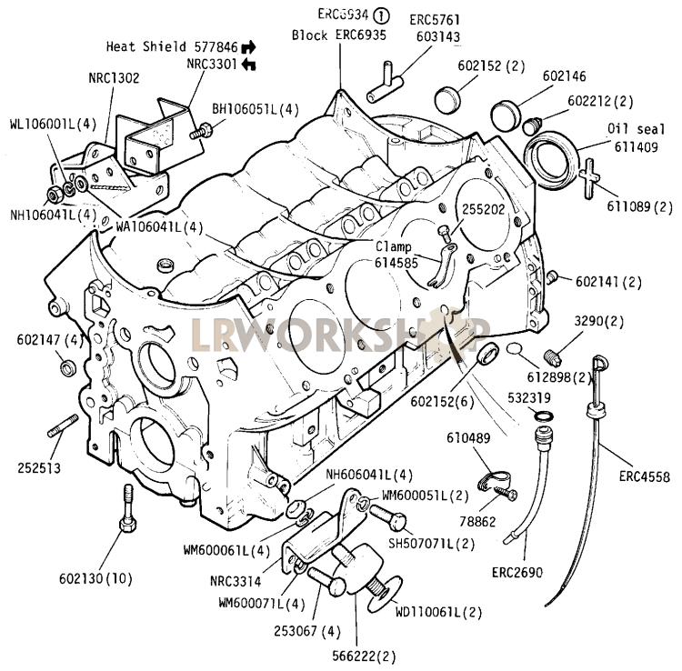 land rover series 1 engine diagram