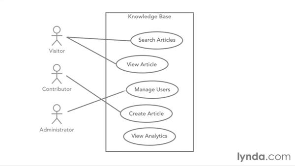 Diagramming use cases
