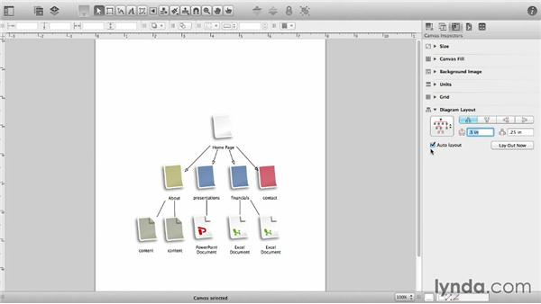 Automatic layouts with OmniGraffle