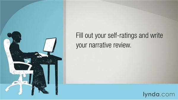 Self-evaluations and final preparation - self evaluations