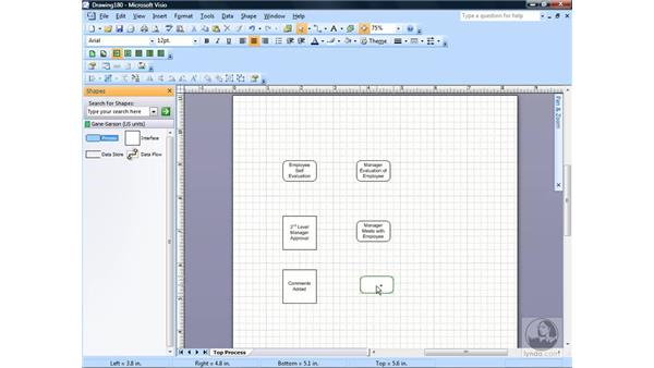Creating a data flow model diagram