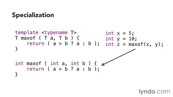 Understanding templates - template typename