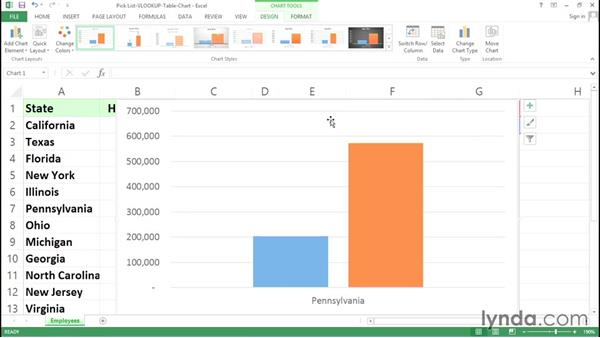 Using Pick list, VLOOKUP, Table, and Chart together