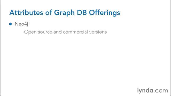 Understanding graph databases