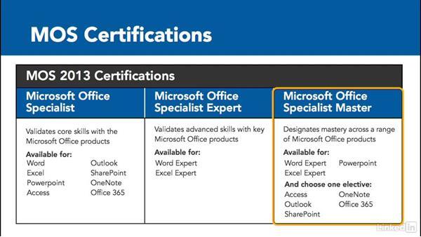 certification microsoft office