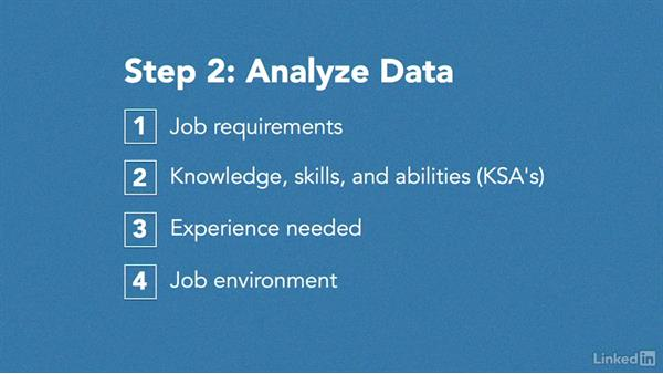 Job analysis, job descriptions, and interview questions - job analysis