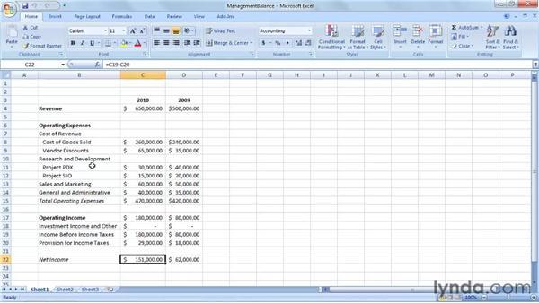 Creating a management balance sheet