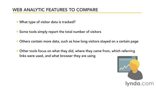 What are web analytics?