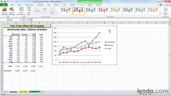 Adding and editing data labels