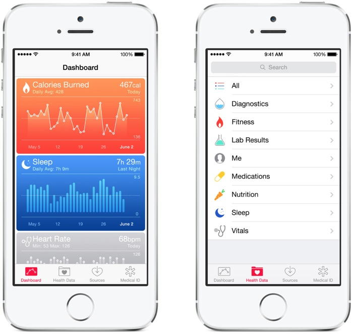 Apple Temporarily Removing Blood Glucose Tracking from Health App
