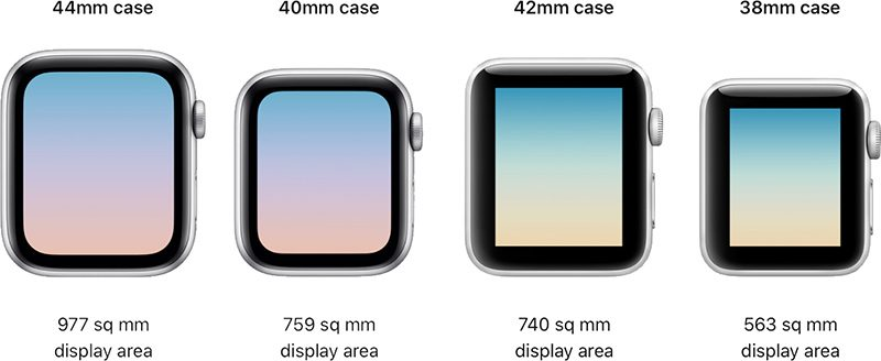 Apple Watch 30 Larger Display, Thinner Body, ECG