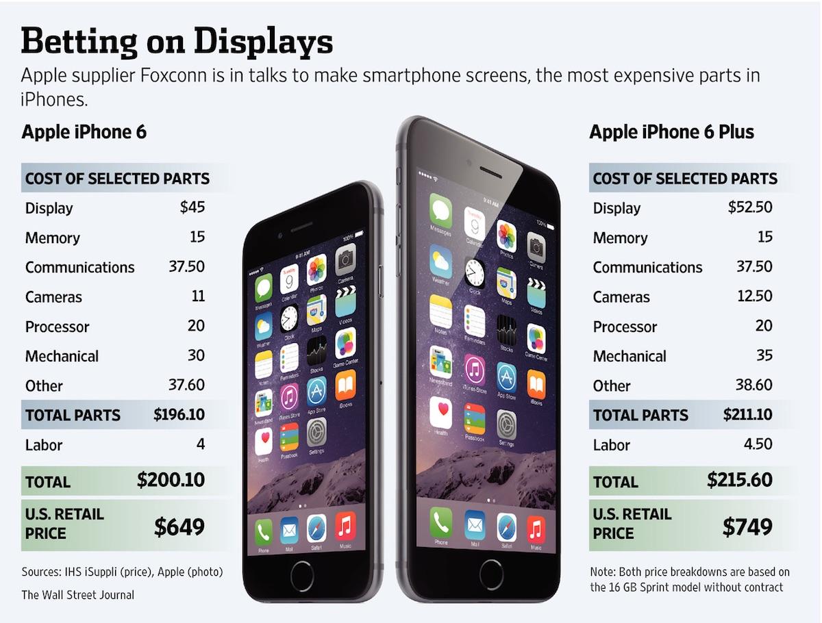 iphone_6_cost_breakdown_wsj