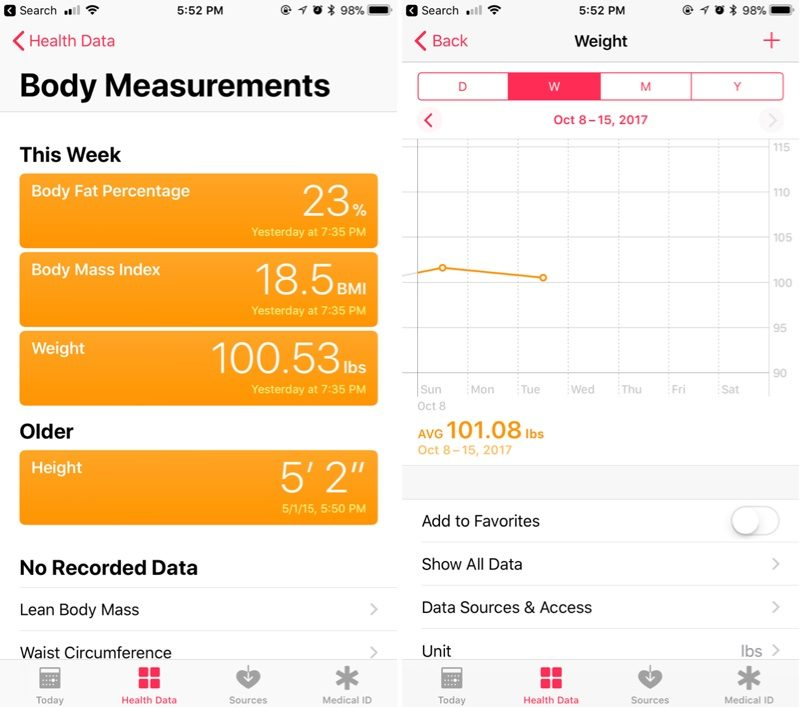 Review QardioBase 2 Smart Scale Offers Major Improvements Over - weight by measurements