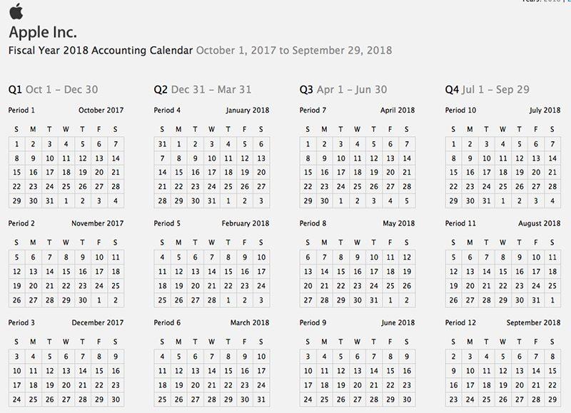 Apple Expected to Report Highest Revenue in Single Quarter in - calendar quarters