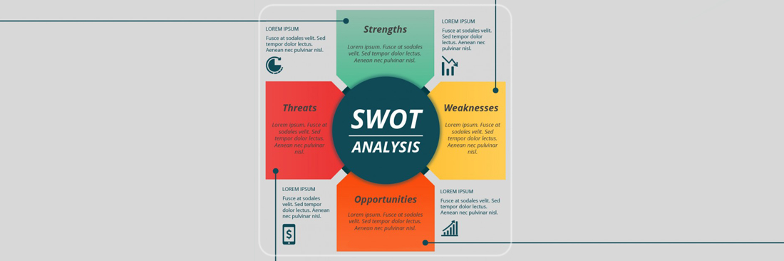 SWOT Analysis - SWOT Template - SWOT Analysis Examples for business