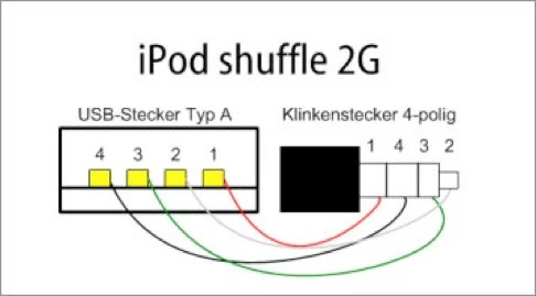 ipod usb wiring schematic homemade usb cable for the new ipod shuffle | make: