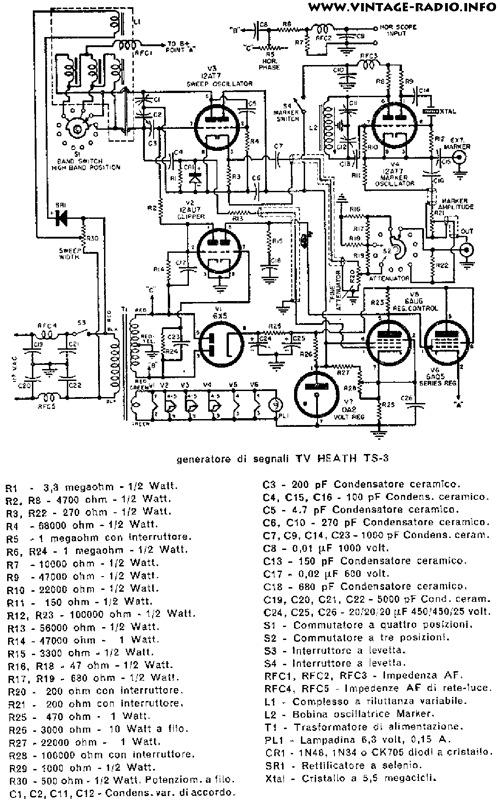 schematic diagram guidelines