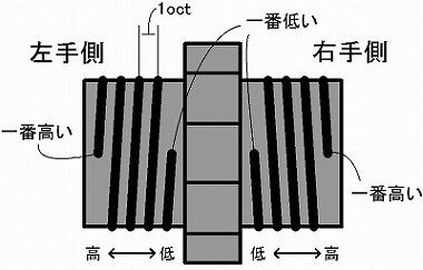 zu-mae-kara.jpg