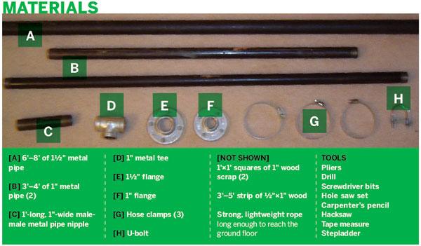 swiveling-bike-hoist-materials.jpg