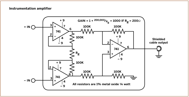 Instrumentation amplifier circuit
