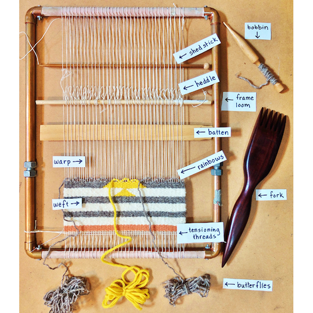 molliemakes_anatomy_of_a_weaving_loom_01