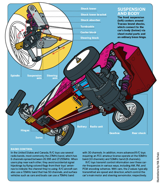 Retro-RC-Racer-Illo