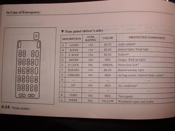 2001 Mazda 626 Fuse Box - Wiring Data Diagram