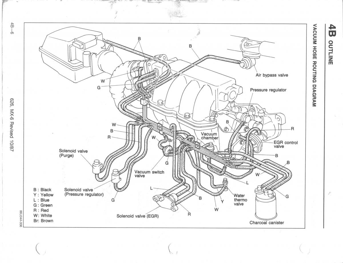 1988 mazda 626 engine diagram