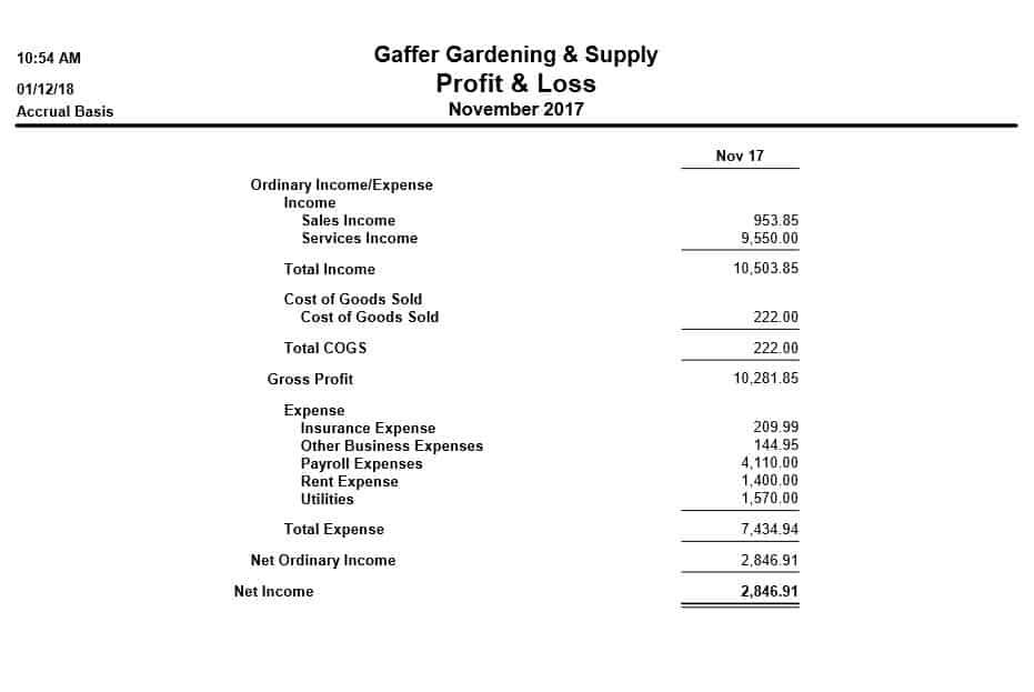 export-profit-and-loss-report-example Merchant Maverick - profit and loss report sample