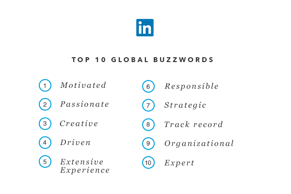 top buzzwords to remove from your resume top resume buzz words