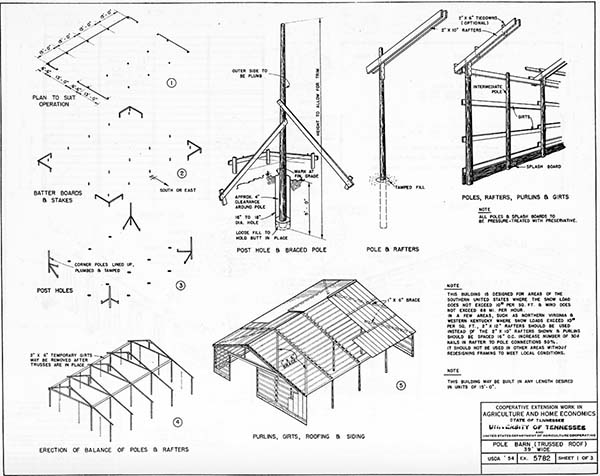how to build a horse barn hometips