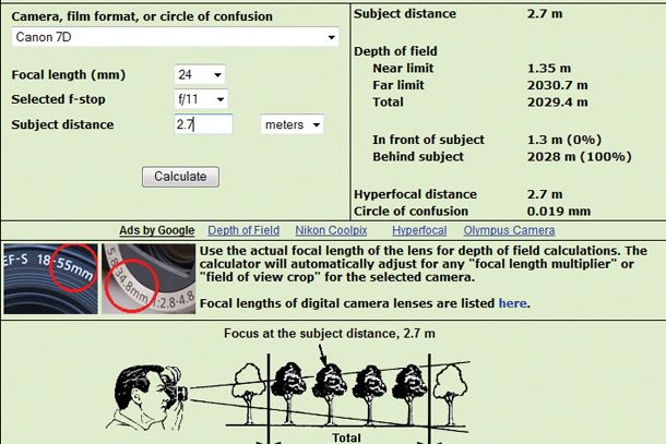 How to calculate hyperfocal distance free photography cheat sheet