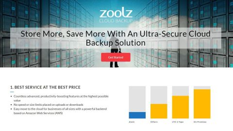 Zoolz Cloud Backup review TechRadar