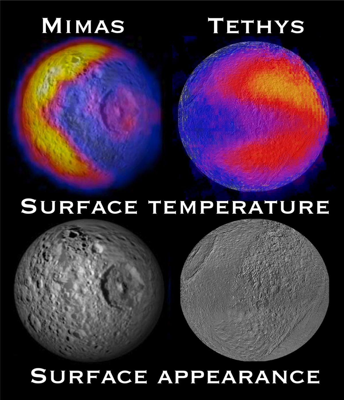 Mimas Moon Fun Facts Tethys Saturn S Icy Moon Space