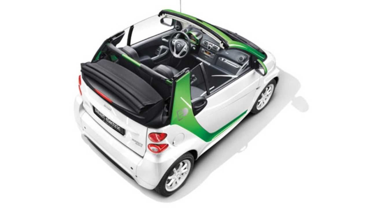 Electric Car Battery Lease Smart Electric Drive Launches May 15th Lease Battery Rental And